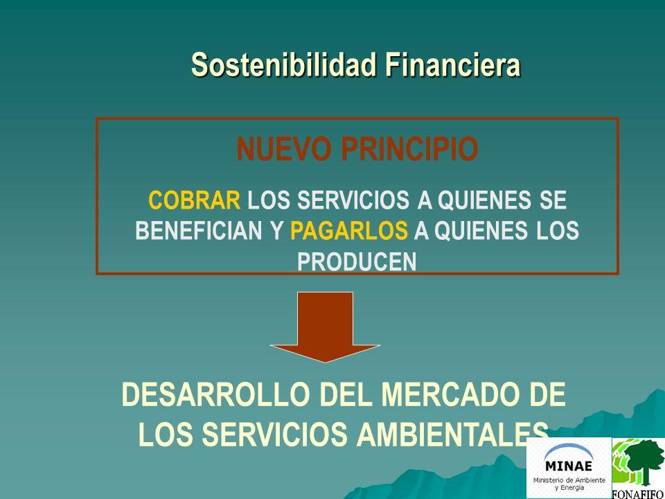 Sostenibilidad Financiera NUEVO PRINCIPIO COBRAR LOS SERVICIOS A QUIENES SE BENEFICIAN Y PAGARLOS A QUIENES LOS PRODUCEN DESARROLLO DEL MERCADO DE LOS