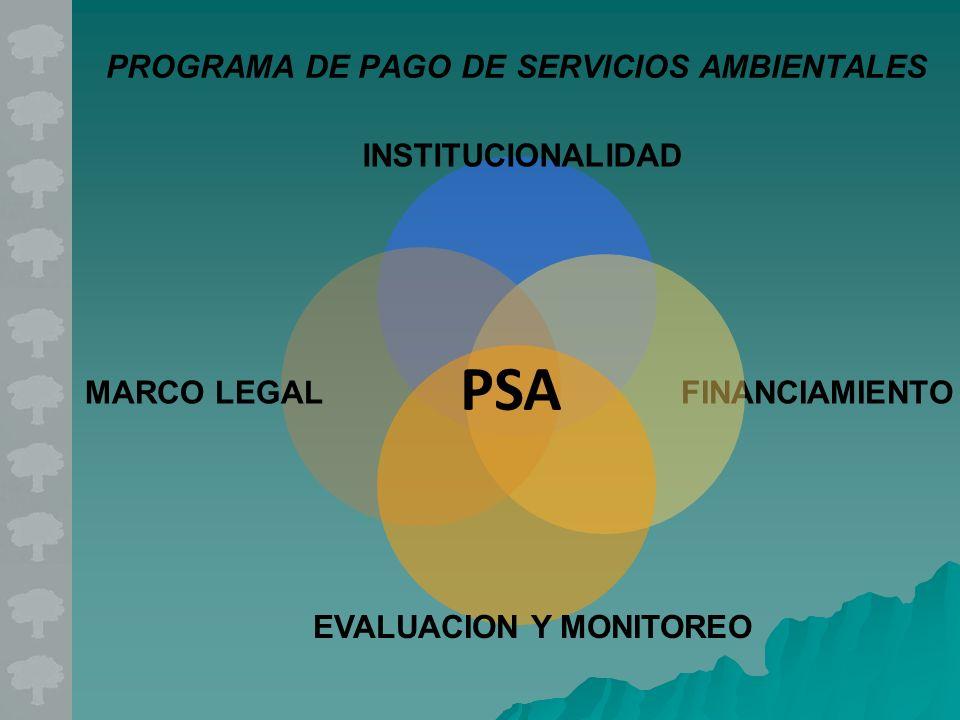 INSTITUCIONALIDAD FINANCIAMIENTOMARCO LEGAL EVALUACION Y MONITOREO PSA PROGRAMA DE PAGO DE SERVICIOS AMBIENTALES