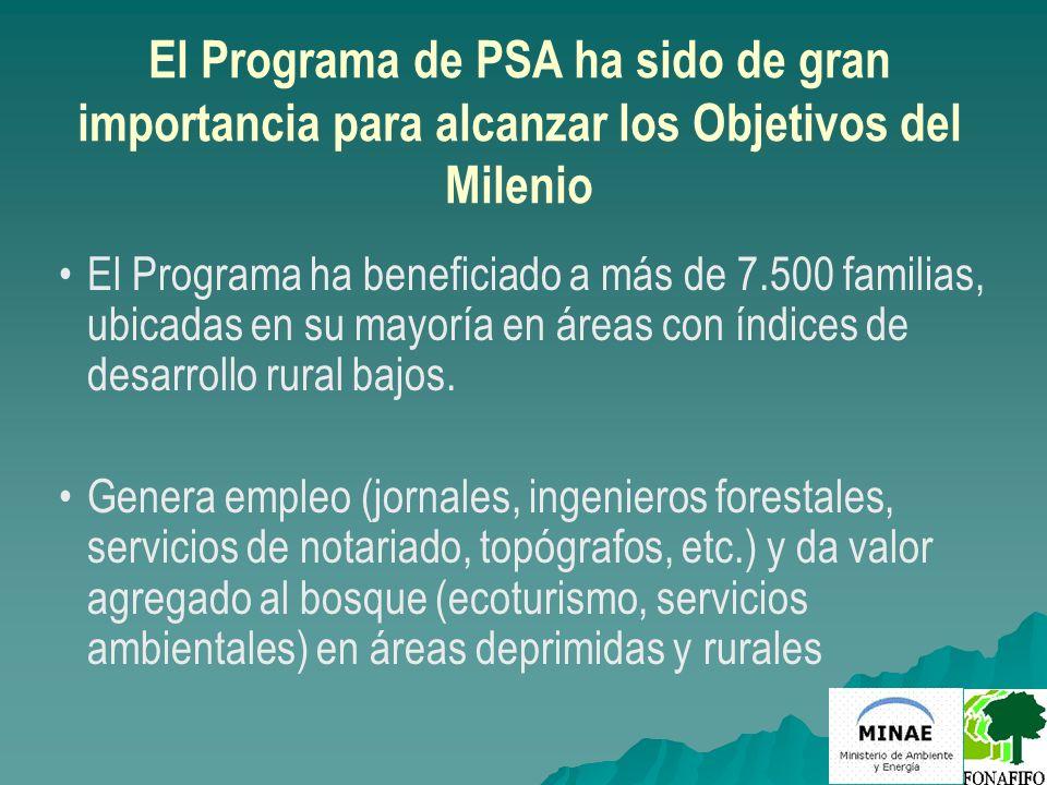 El Programa de PSA ha sido de gran importancia para alcanzar los Objetivos del Milenio El Programa ha beneficiado a más de 7.500 familias, ubicadas en