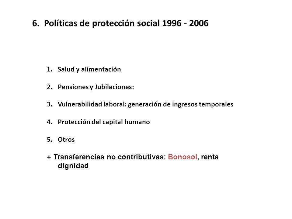 6. Políticas de protección social 1996 - 2006 1.Salud y alimentación 2.Pensiones y Jubilaciones: 3.Vulnerabilidad laboral: generación de ingresos temp
