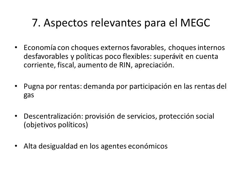 7. Aspectos relevantes para el MEGC Economía con choques externos favorables, choques internos desfavorables y políticas poco flexibles: superávit en