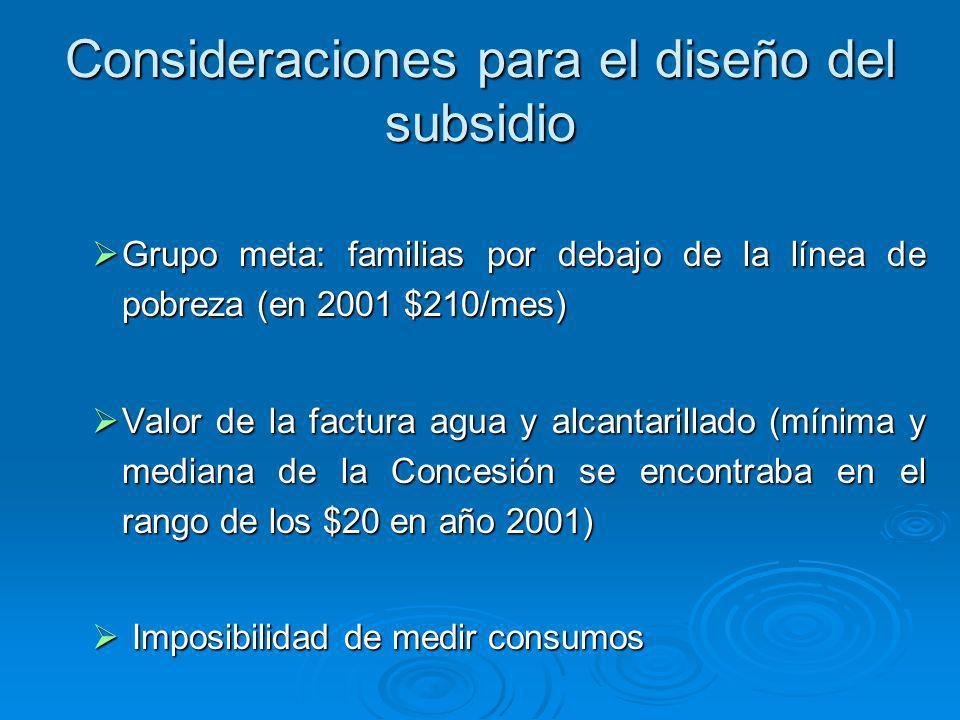 Consideraciones para el diseño del subsidio Grupo meta: familias por debajo de la línea de pobreza (en 2001 $210/mes) Grupo meta: familias por debajo de la línea de pobreza (en 2001 $210/mes) Valor de la factura agua y alcantarillado (mínima y mediana de la Concesión se encontraba en el rango de los $20 en año 2001) Valor de la factura agua y alcantarillado (mínima y mediana de la Concesión se encontraba en el rango de los $20 en año 2001) Imposibilidad de medir consumos Imposibilidad de medir consumos