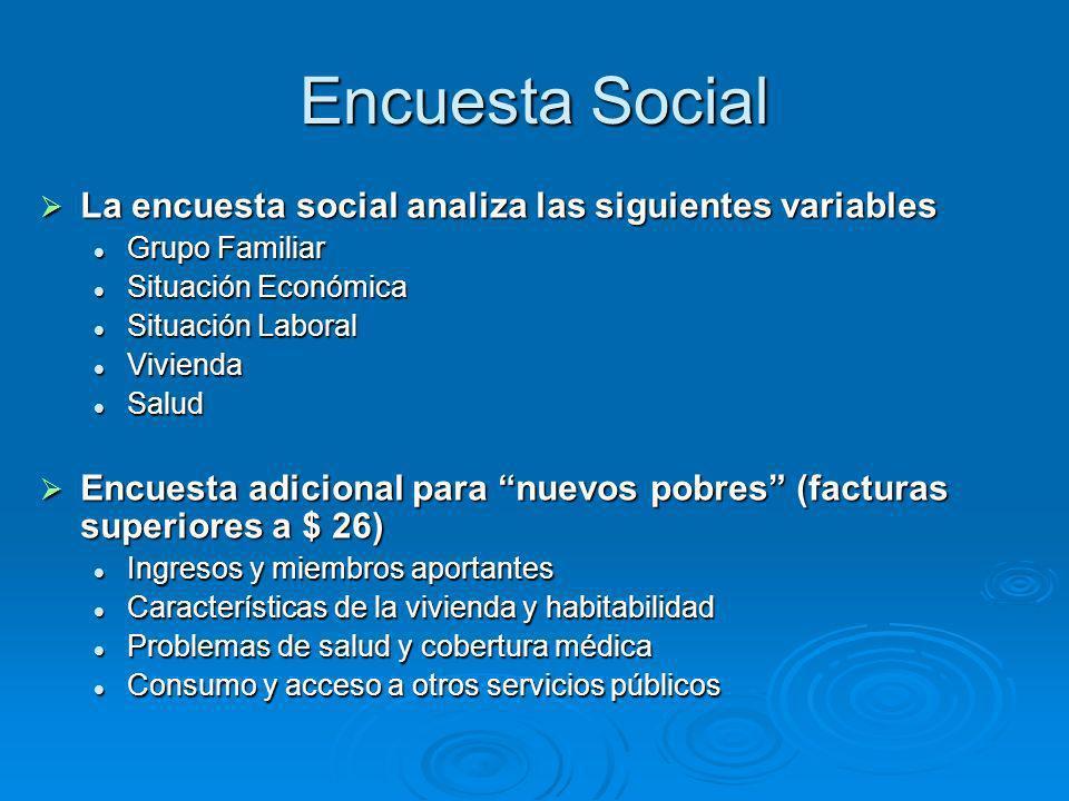 Encuesta Social La encuesta social analiza las siguientes variables La encuesta social analiza las siguientes variables Grupo Familiar Grupo Familiar