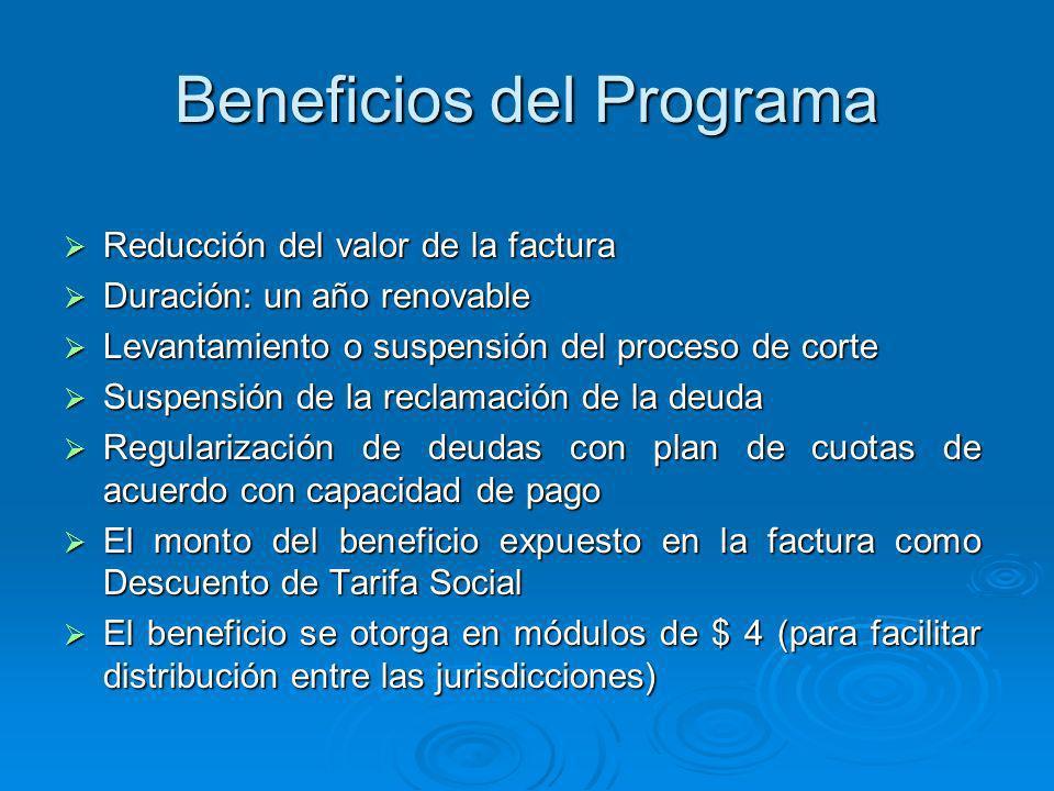 Beneficios del Programa Reducción del valor de la factura Reducción del valor de la factura Duración: un año renovable Duración: un año renovable Leva