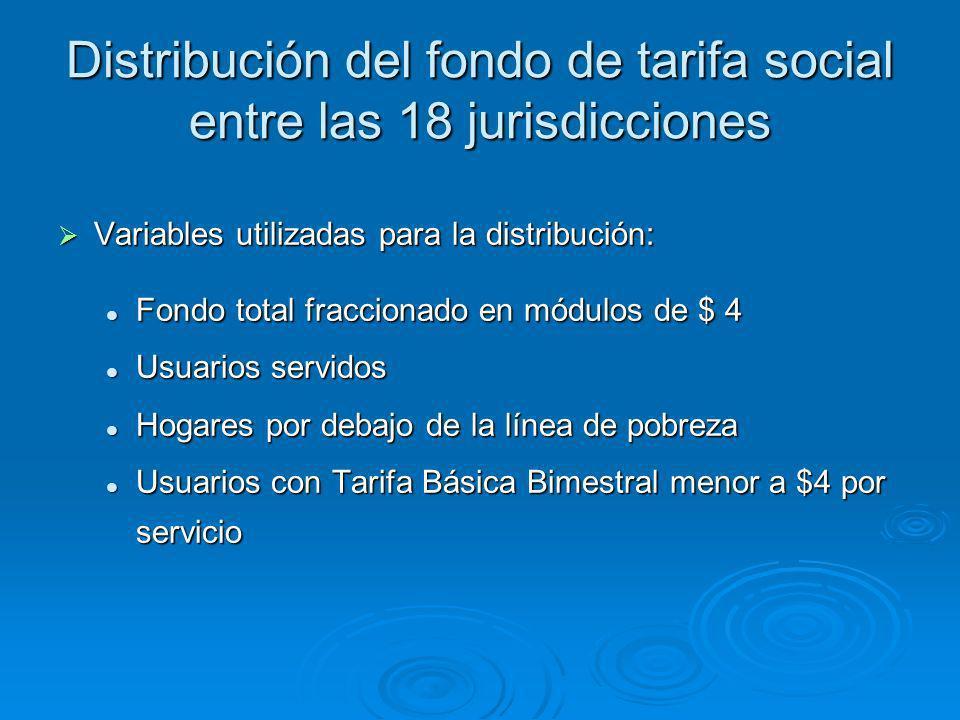 Distribución del fondo de tarifa social entre las 18 jurisdicciones Variables utilizadas para la distribución: Variables utilizadas para la distribuci