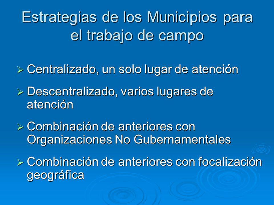 Estrategias de los Municipios para el trabajo de campo Centralizado, un solo lugar de atención Centralizado, un solo lugar de atención Descentralizado