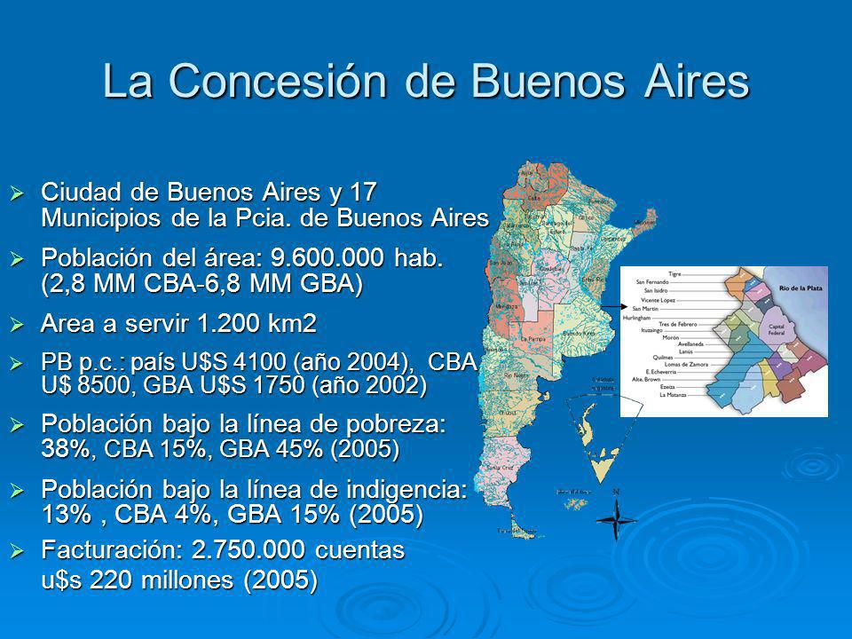 La Concesión de Buenos Aires Ciudad de Buenos Aires y 17 Municipios de la Pcia. de Buenos Aires Ciudad de Buenos Aires y 17 Municipios de la Pcia. de