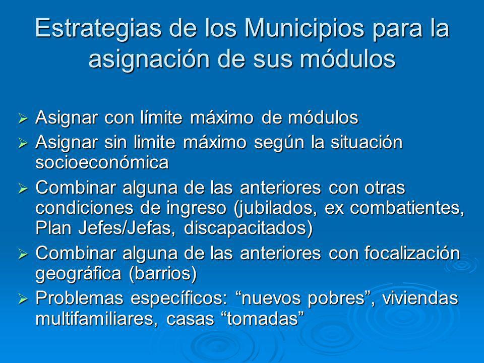 Estrategias de los Municipios para la asignación de sus módulos Asignar con límite máximo de módulos Asignar con límite máximo de módulos Asignar sin