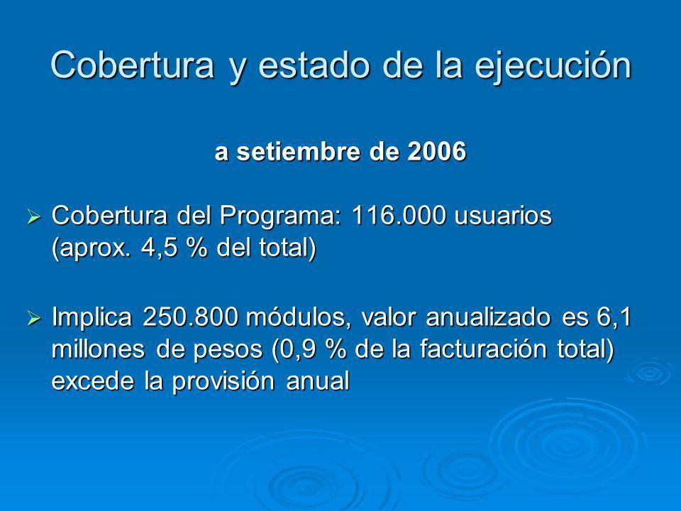Cobertura y estado de la ejecución a setiembre de 2006 Cobertura del Programa: 116.000 usuarios Cobertura del Programa: 116.000 usuarios (aprox.