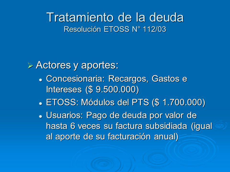 Tratamiento de la deuda Resolución ETOSS N° 112/03 Actores y aportes: Actores y aportes: Concesionaria: Recargos, Gastos e Intereses ($ 9.500.000) Concesionaria: Recargos, Gastos e Intereses ($ 9.500.000) ETOSS: Módulos del PTS ($ 1.700.000) ETOSS: Módulos del PTS ($ 1.700.000) Usuarios: Pago de deuda por valor de hasta 6 veces su factura subsidiada (igual al aporte de su facturación anual) Usuarios: Pago de deuda por valor de hasta 6 veces su factura subsidiada (igual al aporte de su facturación anual)