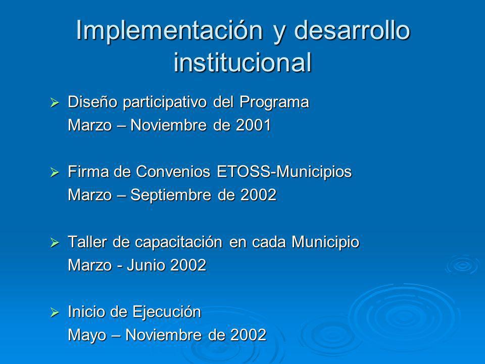 Implementación y desarrollo institucional Diseño participativo del Programa Diseño participativo del Programa Marzo – Noviembre de 2001 Firma de Convenios ETOSS-Municipios Firma de Convenios ETOSS-Municipios Marzo – Septiembre de 2002 Taller de capacitación en cada Municipio Taller de capacitación en cada Municipio Marzo - Junio 2002 Inicio de Ejecución Inicio de Ejecución Mayo – Noviembre de 2002