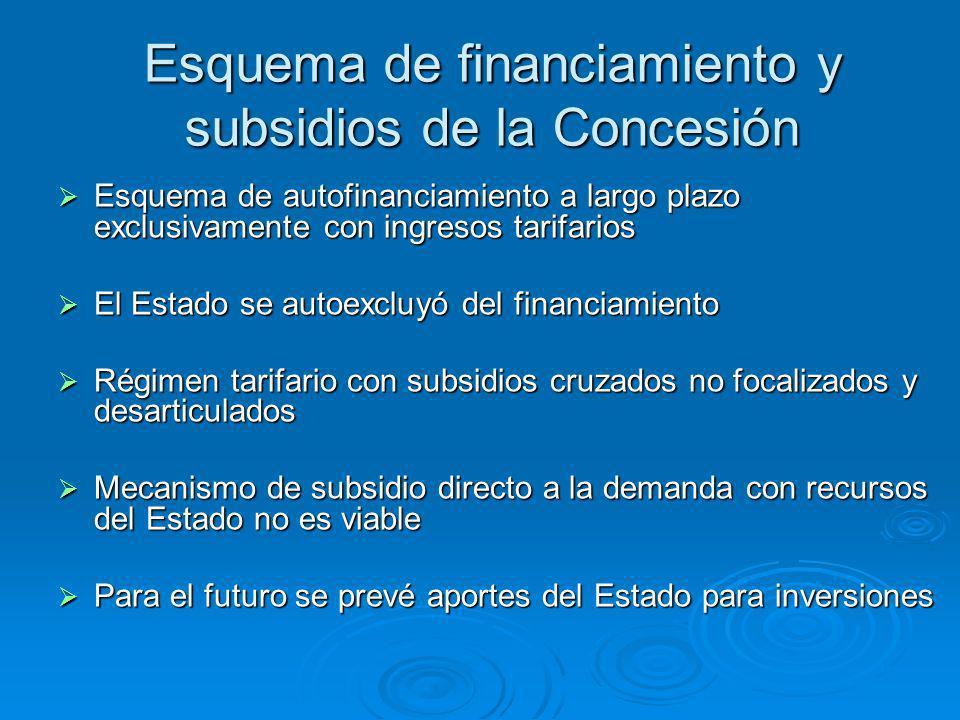 Esquema de financiamiento y subsidios de la Concesión Esquema de autofinanciamiento a largo plazo exclusivamente con ingresos tarifarios Esquema de au