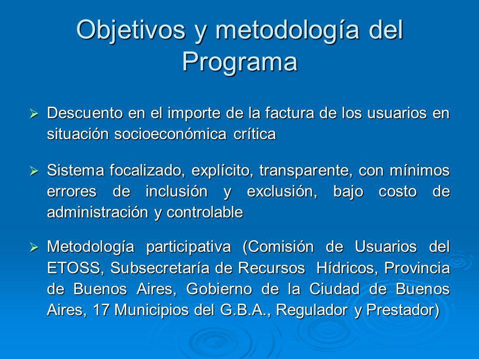 Objetivos y metodología del Programa Descuento en el importe de la factura de los usuarios en situación socioeconómica crítica Descuento en el importe