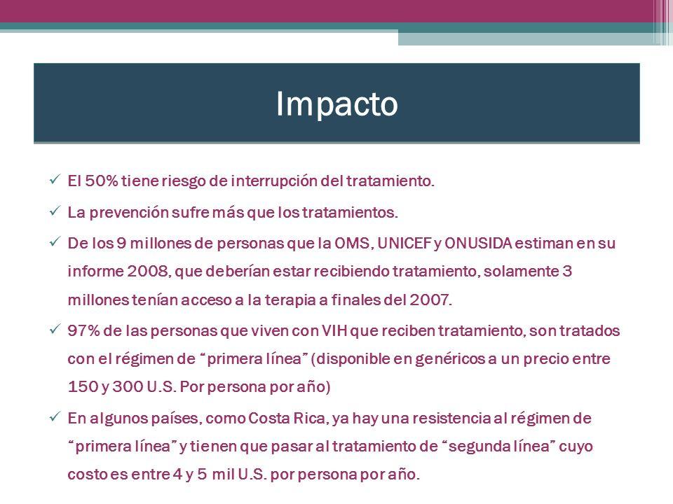 Impacto El 50% tiene riesgo de interrupción del tratamiento.