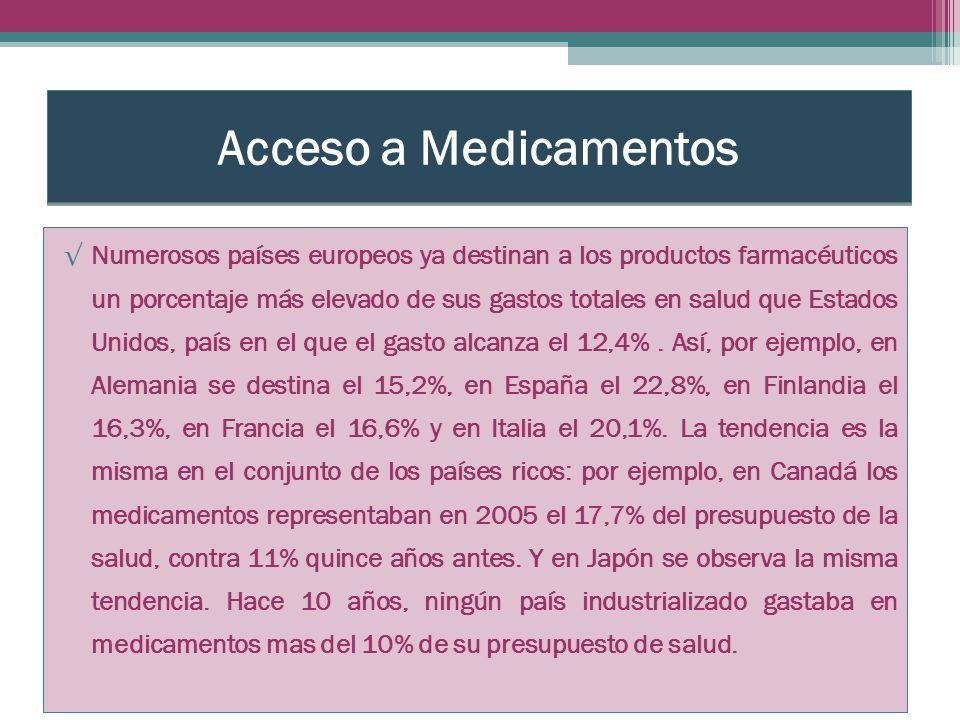 Acceso a Medicamentos Numerosos países europeos ya destinan a los productos farmacéuticos un porcentaje más elevado de sus gastos totales en salud que Estados Unidos, país en el que el gasto alcanza el 12,4%.