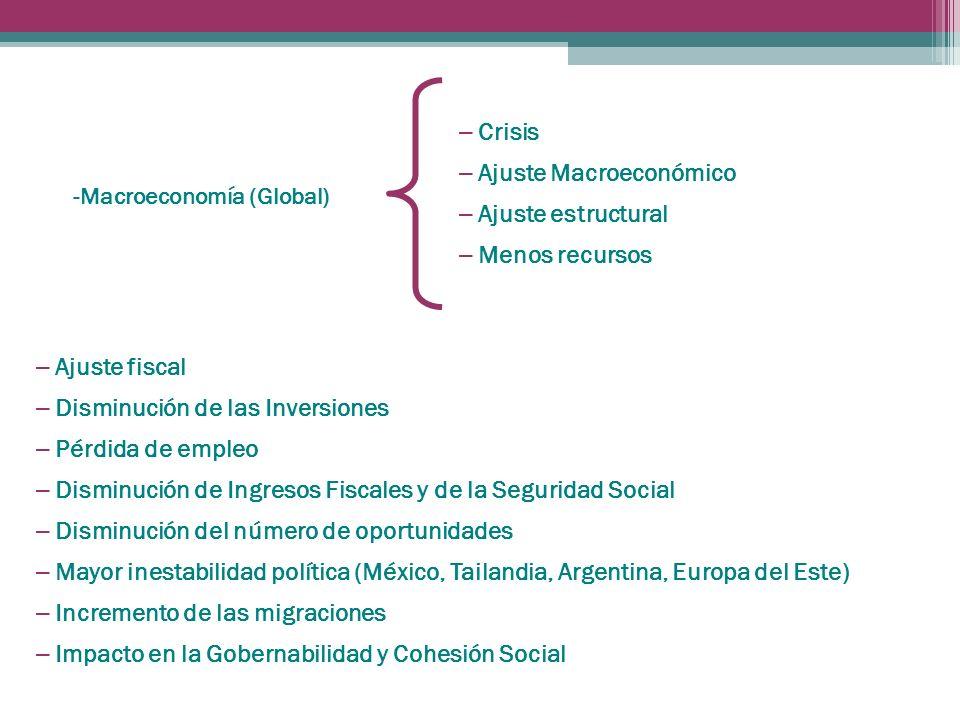 -Macroeconomía (Global) – Ajuste fiscal – Disminución de las Inversiones – Pérdida de empleo – Disminución de Ingresos Fiscales y de la Seguridad Social – Disminución del número de oportunidades – Mayor inestabilidad política (México, Tailandia, Argentina, Europa del Este) – Incremento de las migraciones – Impacto en la Gobernabilidad y Cohesión Social – Crisis – Ajuste Macroeconómico – Ajuste estructural – Menos recursos