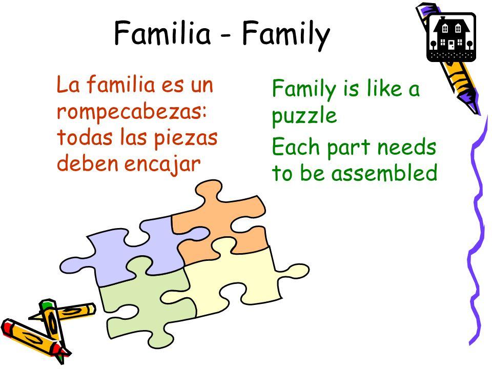 Familia - Family La familia es un rompecabezas: todas las piezas deben encajar Family is like a puzzle Each part needs to be assembled