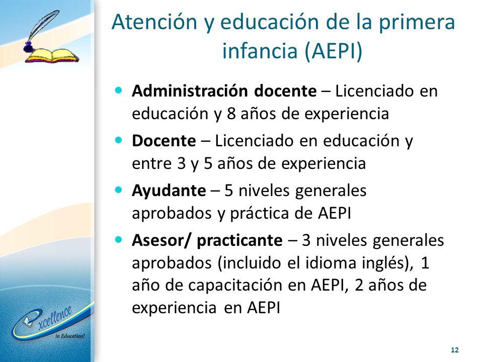 Atención y educación de la primera infancia (AEPI) Administración docente – Licenciado en educación y 8 años de experiencia Docente – Licenciado en ed