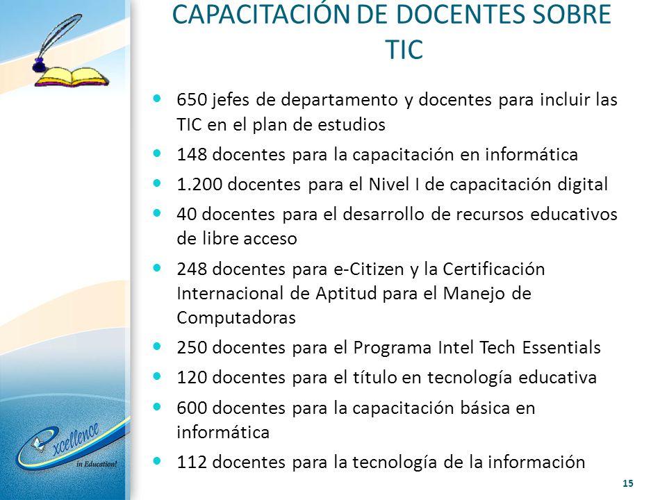 CAPACITACIÓN DE DOCENTES SOBRE TIC 650 jefes de departamento y docentes para incluir las TIC en el plan de estudios 148 docentes para la capacitación