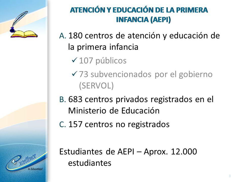 ATENCIÓN Y EDUCACIÓN DE LA PRIMERA INFANCIA (AEPI) A. 180 centros de atención y educación de la primera infancia 107 públicos 73 subvencionados por el