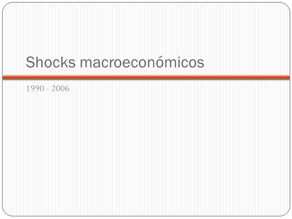 Crecimiento económico en Guatemala (1951-2006) Fuente: elaboración propia con base en datos del Banco de Guatemala