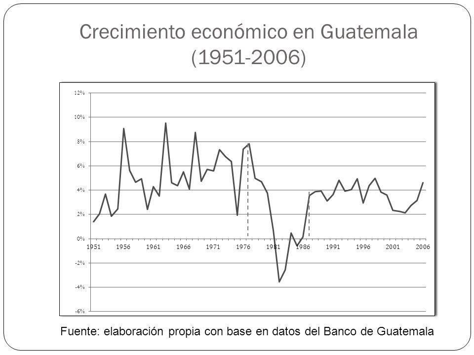 Políticas laborales Flexibilización de empleo de Facto Salarios mínimos Sistemas de ajuste salarial Bono 14 (1993) Bonificación incentivo (1993, 2001) Reducción del empleo en el sector público Capacitación para el trabajo INTECAP