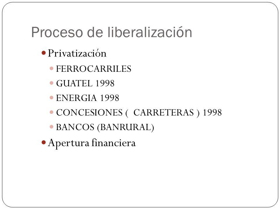 Principales shocks macroeconómicos externos Términos de intercambio, Boom de las remesas, IED, evolución de la economía internacional