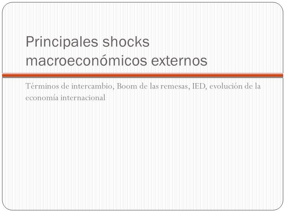 Precios nominales de los principales productos de exportación