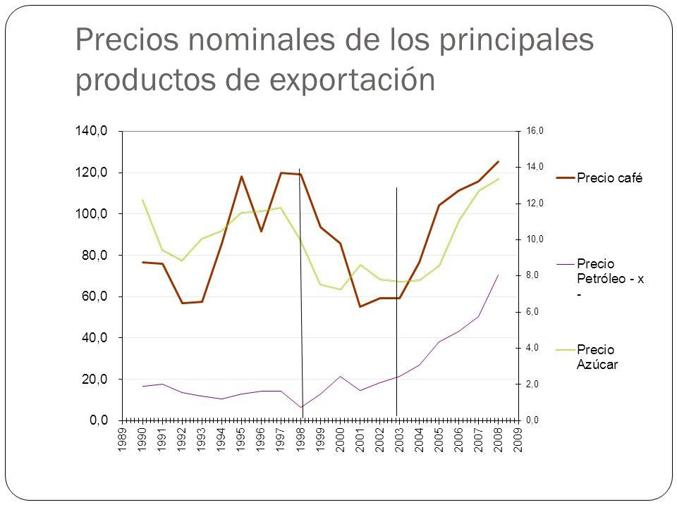 Reflexiones Finales Choques macroeconòmicos principales Precios internacionales ( fluctuante entre + y -) Remesas (-) Deuda (0 ~ -) Importaciones (++) Absorciòn (++) Apreciaciòn del TCR Exportaciones (+) Mercado mundial (-) Penetraciòn (+) Shocks que se avizoran Precios alimentos Caìda en remesas