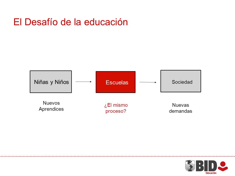 Sociedad Escuelas Niñas y Niños Nuevos Aprendices ¿El mismo proceso? Nuevas demandas El Desafío de la educación