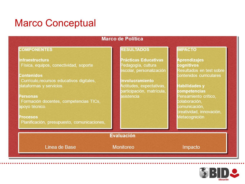 Marco Conceptual Marco de Política Evaluación Linea de Base Monitoreo Impacto Evaluación Linea de Base Monitoreo Impacto COMPONENTES Infraestructura Física, equipos, conectividad, soporte Contenidos Currículo,recursos educativos digitales, plataformas y servicios.