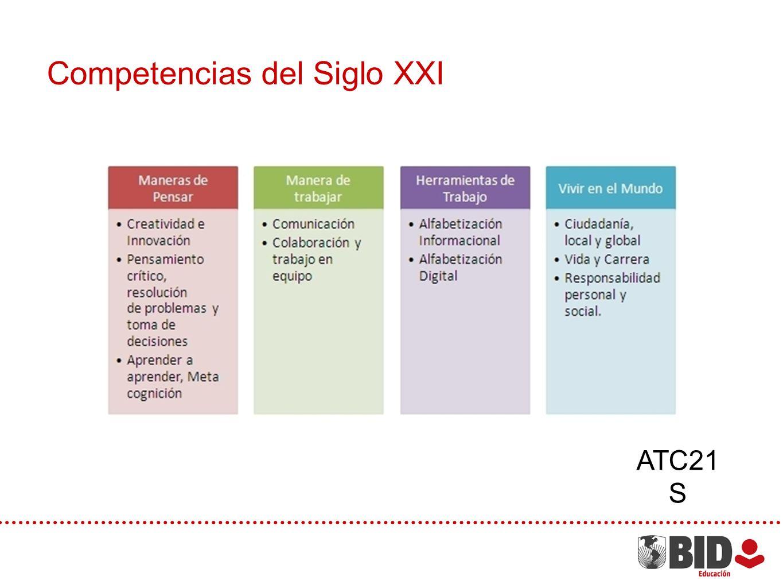 Competencias del Siglo XXI ATC21 S