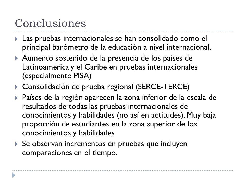 Conclusiones Las pruebas internacionales se han consolidado como el principal barómetro de la educación a nivel internacional. Aumento sostenido de la