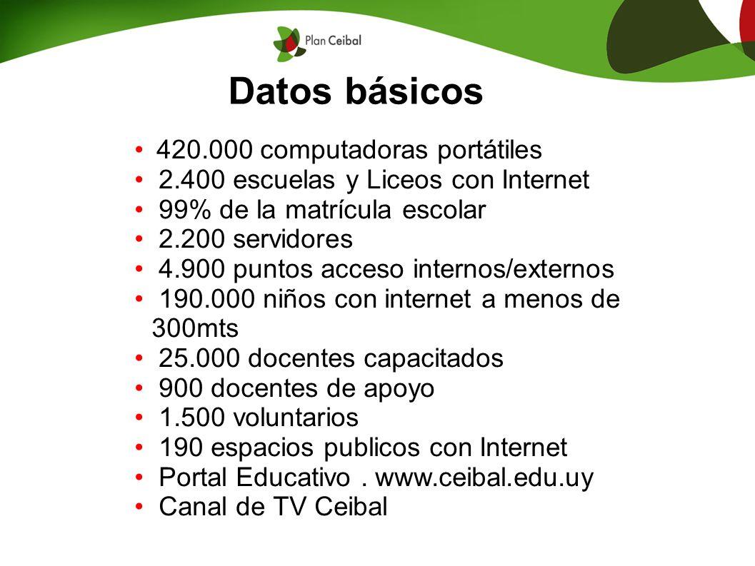 420.000 computadoras portátiles 2.400 escuelas y Liceos con Internet 99% de la matrícula escolar 2.200 servidores 4.900 puntos acceso internos/externo