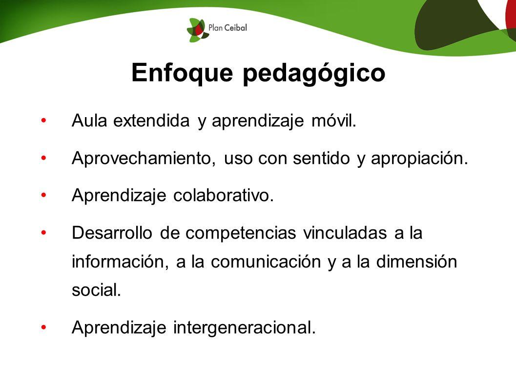 Enfoque pedagógico Aula extendida y aprendizaje móvil. Aprovechamiento, uso con sentido y apropiación. Aprendizaje colaborativo. Desarrollo de compete