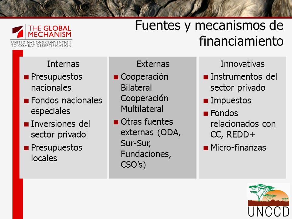 Fuentes y mecanismos de financiamiento Internas Presupuestos nacionales Fondos nacionales especiales Inversiones del sector privado Presupuestos locales Externas Cooperación Bilateral Cooperación Multilateral Otras fuentes externas (ODA, Sur-Sur, Fundaciones, CSOs) Innovativas Instrumentos del sector privado Impuestos Fondos relacionados con CC, REDD+ Micro-finanzas