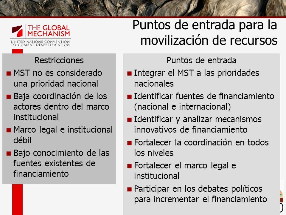 Puntos de entrada para la movilización de recursos Puntos de entrada Integrar el MST a las prioridades nacionales Identificar fuentes de financiamient