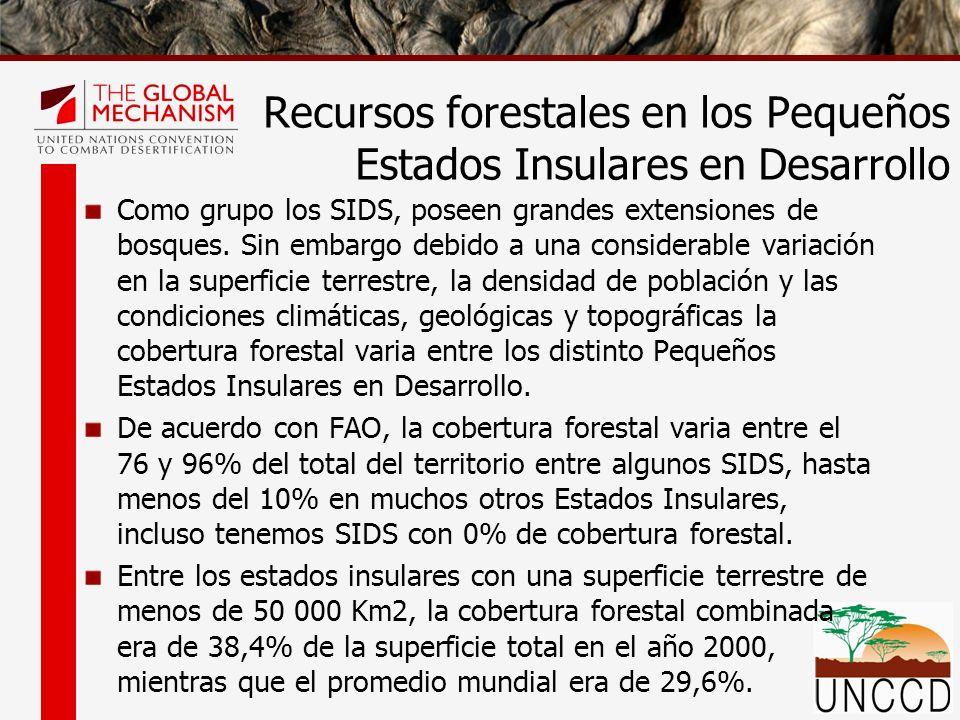 La tasa anual de deforestación entre 1990 y 2000 más elevadas dentro de los SIDS van desde el 2.1% hasta el 5.7%, siendo las principales causas incluyen la conversión de los bosques a terrenos agrícolas y al desarrollo de infraestructura.