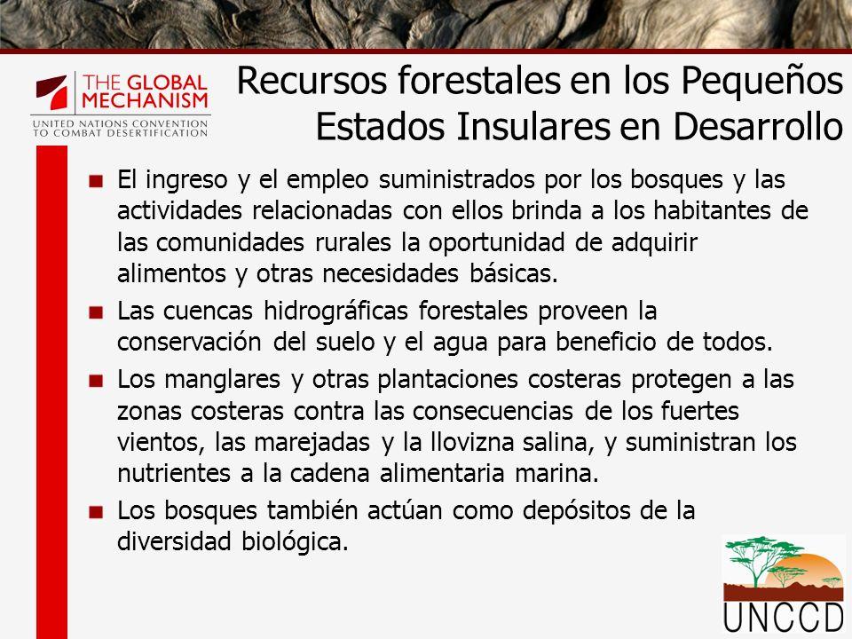 El ingreso y el empleo suministrados por los bosques y las actividades relacionadas con ellos brinda a los habitantes de las comunidades rurales la op