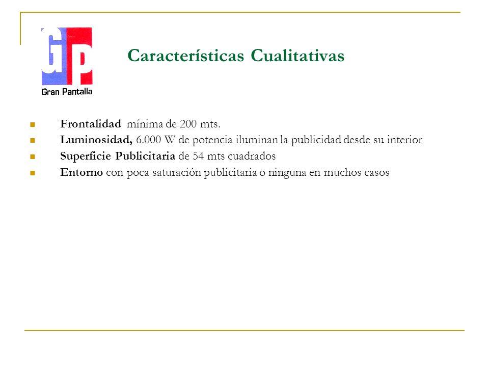 Características Cualitativas Frontalidad mínima de 200 mts.