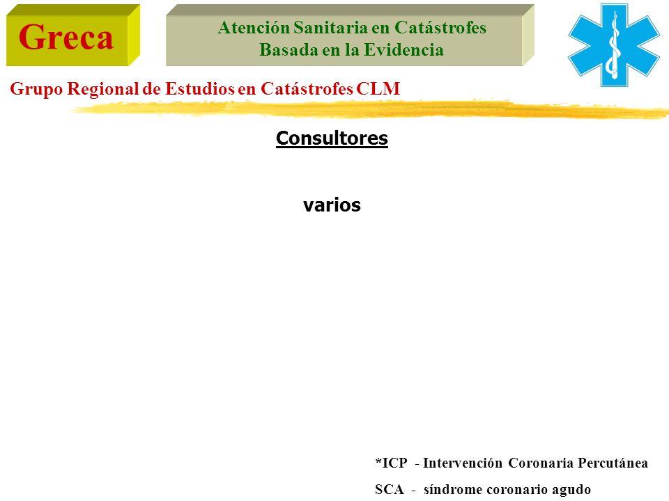 Greca Atención Sanitaria en Catástrofes Basada en la Evidencia Grupo Regional de Estudios en Catástrofes CLM Consultores varios *ICP - Intervención Co