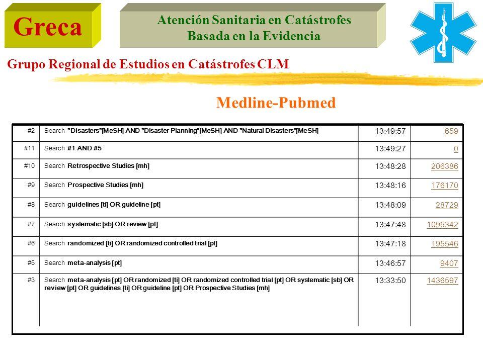 Greca Atención Sanitaria en Catástrofes Basada en la Evidencia Grupo Regional de Estudios en Catástrofes CLM Oct 4 2004 14:25:05 #2Search
