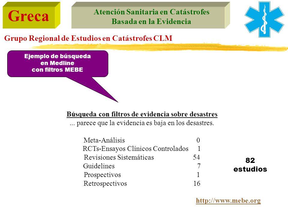 Greca Atención Sanitaria en Catástrofes Basada en la Evidencia Grupo Regional de Estudios en Catástrofes CLM Ejemplo de búsqueda en Medline con filtro