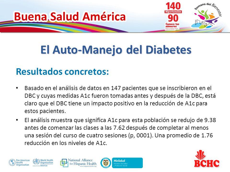 Buena Salud América Resultados concretos: Basado en el análisis de datos en 147 pacientes que se inscribieron en el DBC y cuyas medidas A1c fueron tom
