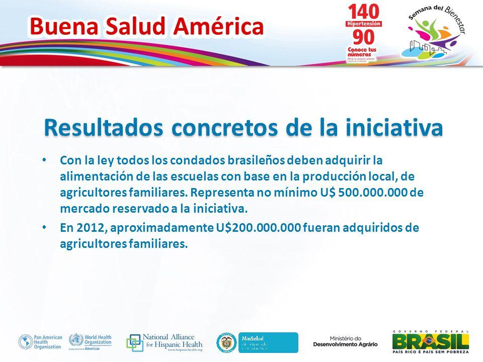 Buena Salud América Inserte su logo Con la ley todos los condados brasileños deben adquirir la alimentación de las escuelas con base en la producción