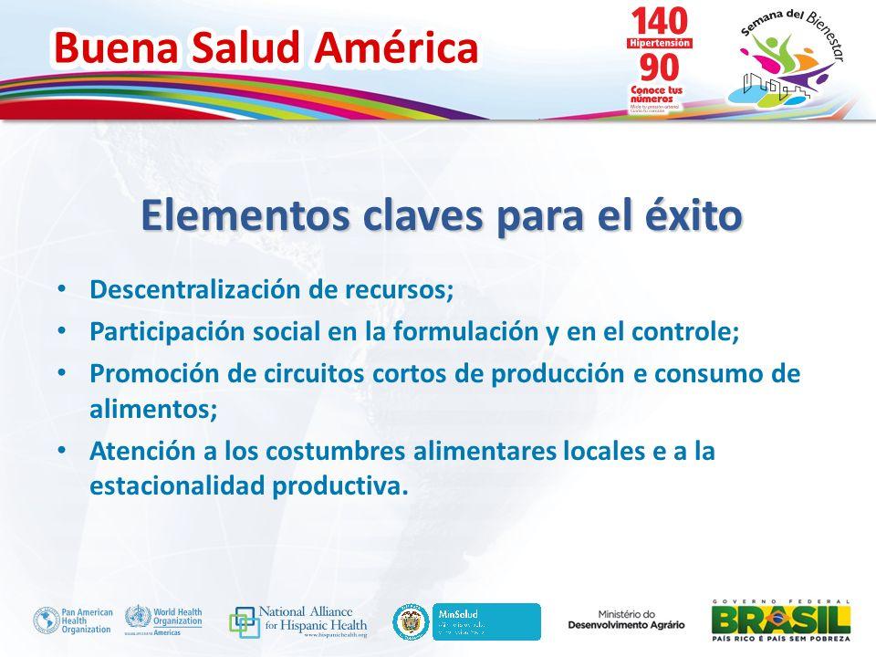 Buena Salud América Inserte su logo Descentralización de recursos; Participación social en la formulación y en el controle; Promoción de circuitos cor