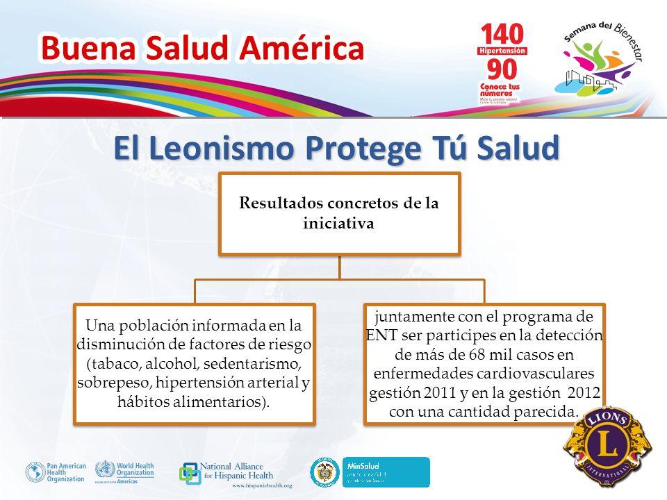 Buena Salud América Inserte su logo Resultados concretos de la iniciativa Una población informada en la disminución de factores de riesgo (tabaco, alc
