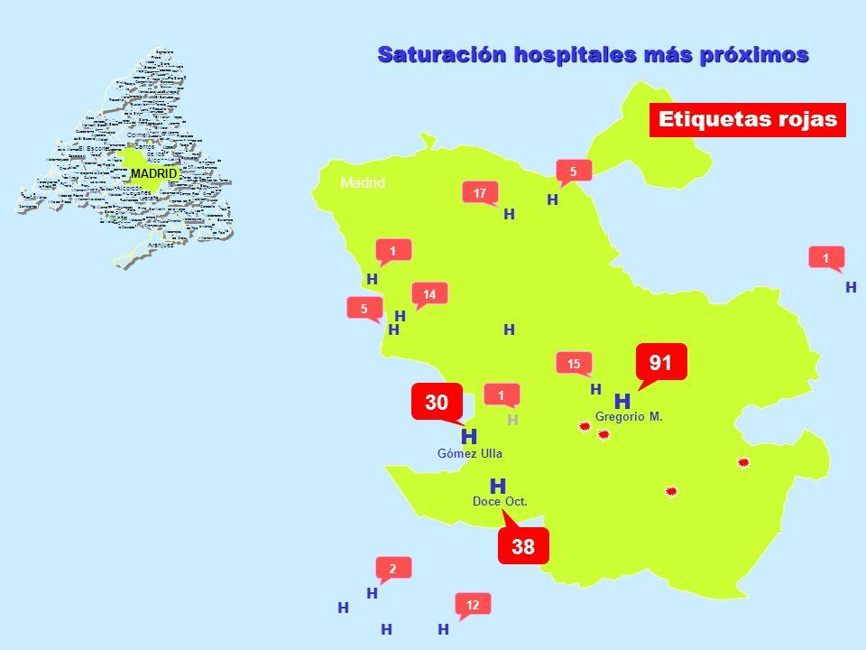 Datos hospitalarios Consejería de Sanidad 11 de Marzo, 21 h Críticos Muy graves Graves Heridos Altas Leves Fallecidos 224 + 9 Madrid, 11-M Datos oficiales