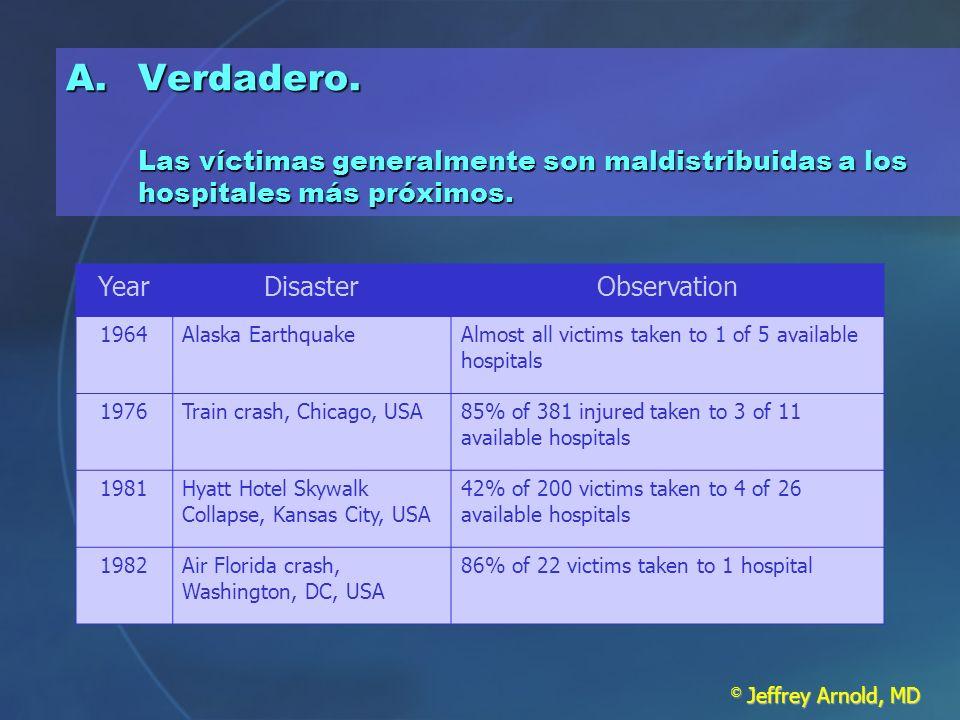1.Verdadero o falso: Las víctimas de incidentes múltiples se suelen distribuir de forma irregular a los hospitales disponibles.