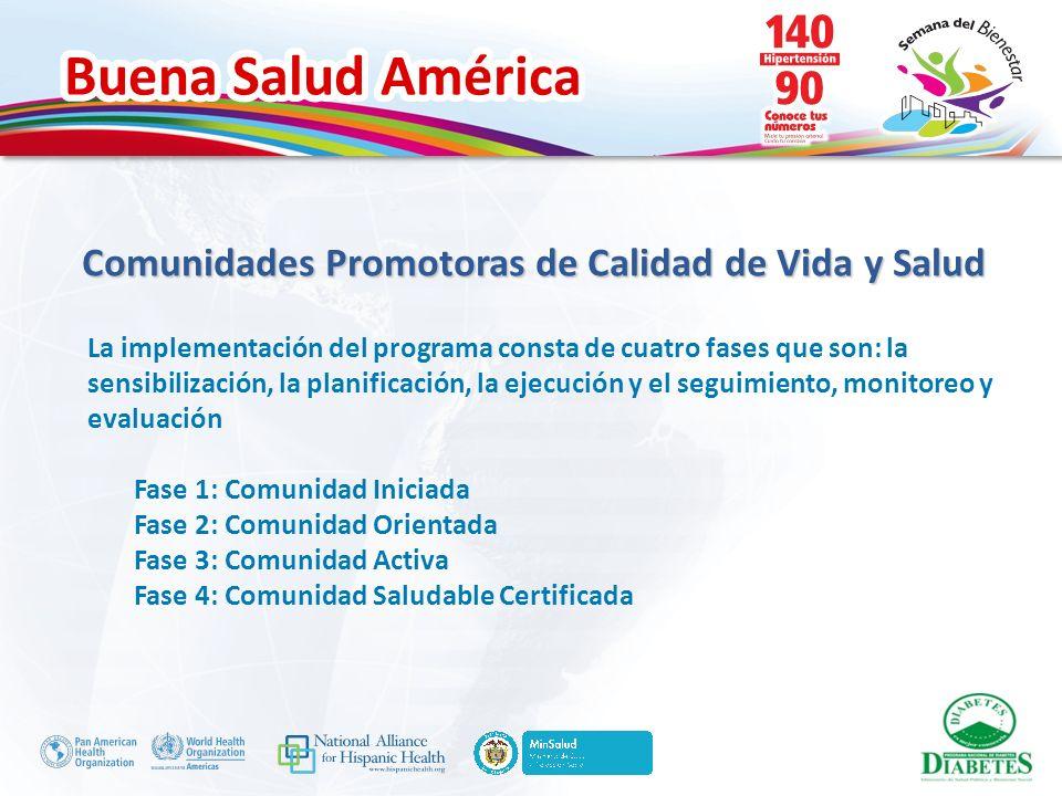 Buena Salud América La implementación del programa consta de cuatro fases que son: la sensibilización, la planificación, la ejecución y el seguimiento